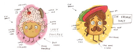 celebrate-picture-books-picture-book-review-lady-pancake-&-sir-french-toast-sketch
