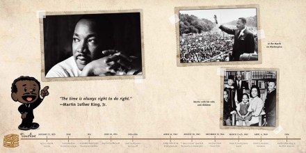 celebrate-picture-books-picture-book-review-i-am-martin-luther-king-jr-timeline
