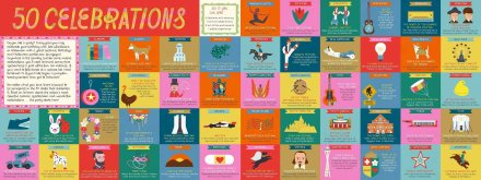 celebrate-picture-books-picture-book-review-the-50-states-fun-facs-celebrations
