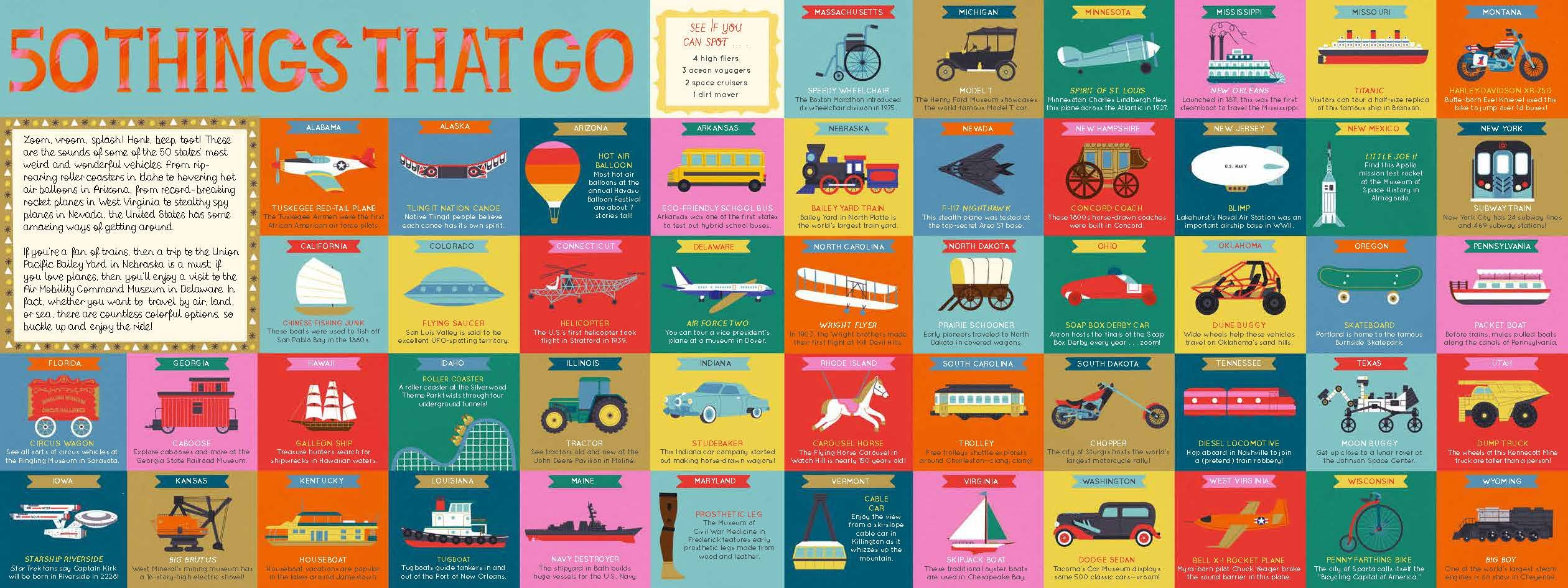 celebrate-picture-books-picture-book-review-the-50-states-fun-facts-things-that-go