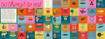celebrate-picture-books-picture-book-review-the-50-states-fun-facts-things-to-eat