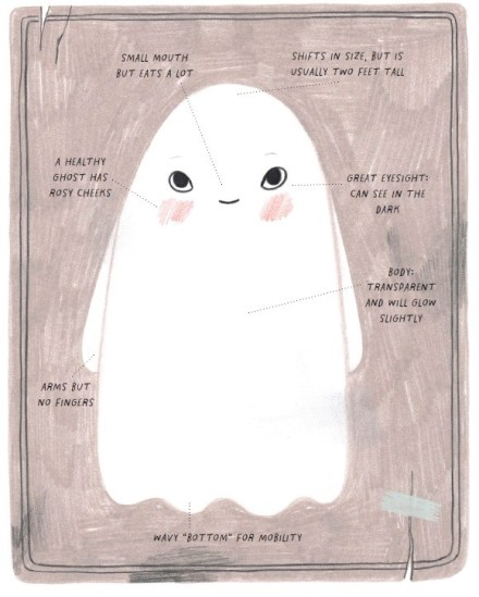celebrate-picture-books-picture-book-review-how-to-make-friends-with-a-ghost-classification-guide