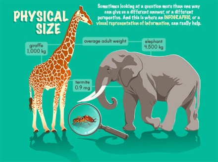 celebrate-picture-books-nature's-giants-Magazine-Infographic