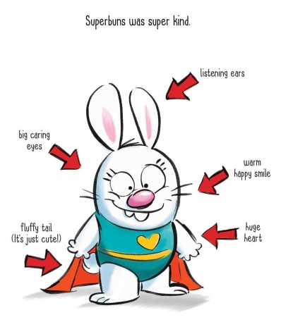 celebrate-picture-books-picture-book-review-superbuns-description
