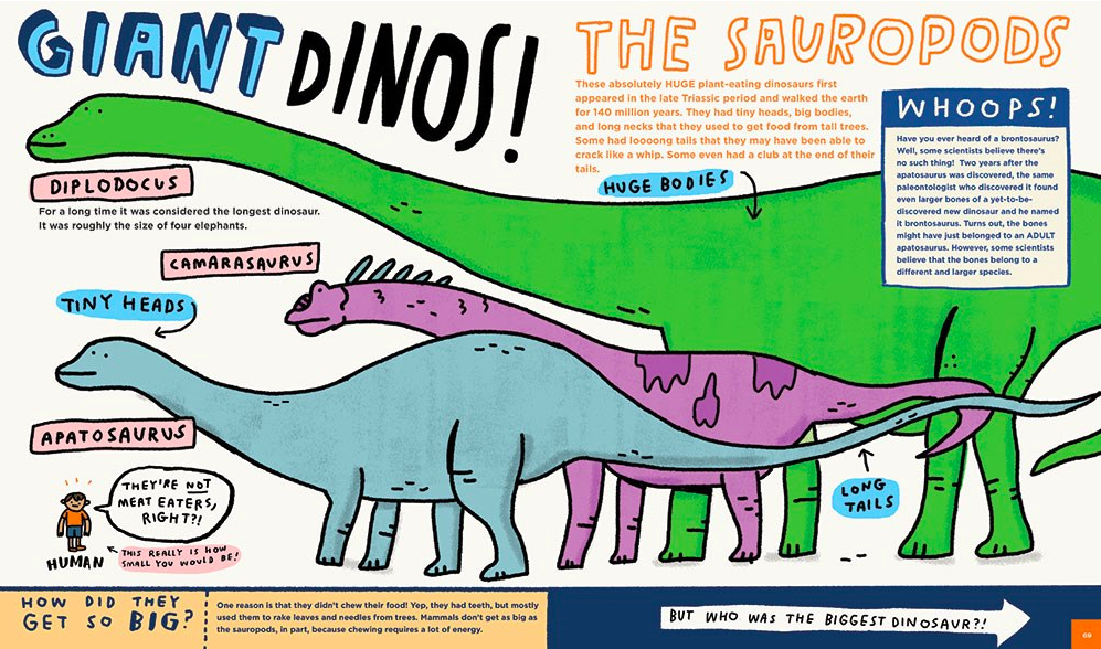 celebrate-picture-books-picture-book-review-everything-awesome-about-dinosaurs-sauropods