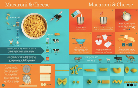 celebrate-picture-books-picture-book-review-now-you-know-what-you-eat-macaroni-and-cheese