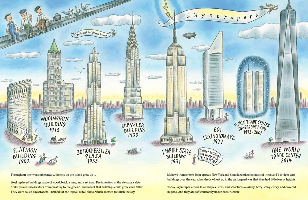 celebrate-picture-books-picture-book-review-manhattan-mapping-the-story-of-an-island-skyscrapers