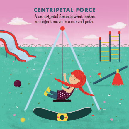 celebrate-picture-books-picture-book-review-physics-animated-centripetal-force